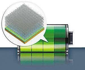 石墨烯助力锂电池的发展