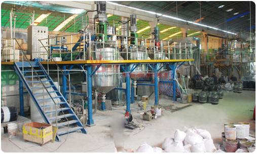 涂料研磨分散设备生产线