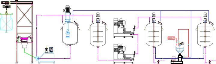 无尘高效+黄原胶高效处理工艺流程