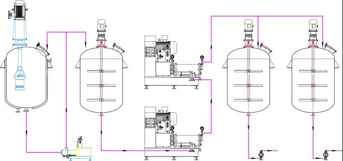 悬浮剂高效生产流程图