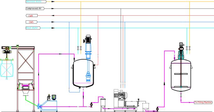 悬浮剂无尘高效生产工艺流程图